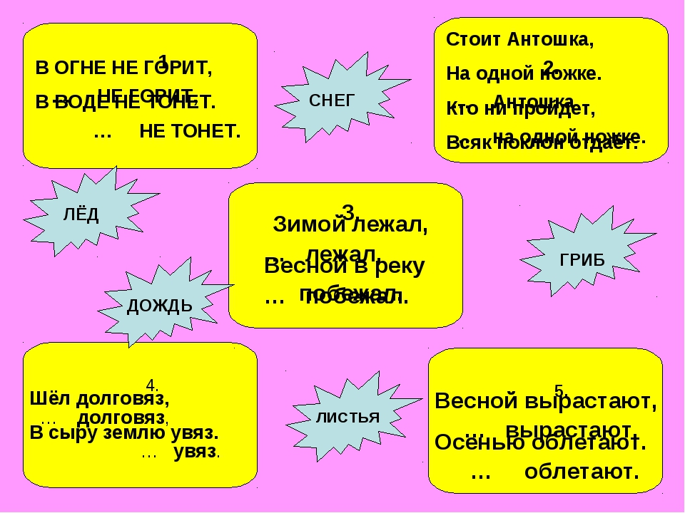 1. … НЕ ГОРИТ, … НЕ ТОНЕТ. 2. … Антошка … на одной ножке. 3. … лежал, … побе...