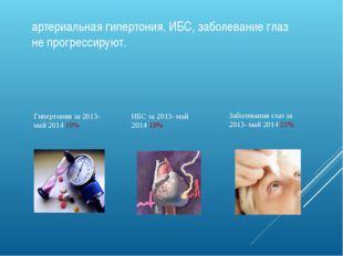артериальная гипертония, ИБС, заболевание глаз не прогрессируют. Гипертония з