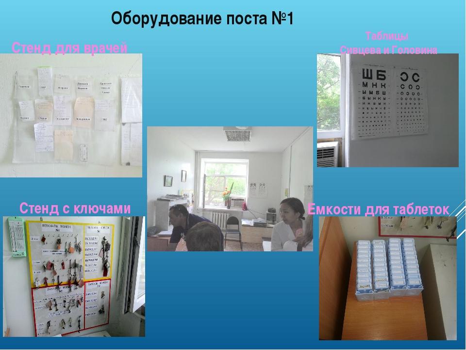Стенд для врачей Стенд с ключами Таблицы Сивцева и Головина Емкости для табле...