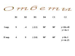 В1В2В3В4С1С2 I вар.9-4(-2;1)90º90º у=10х-49 у=-6х-1 II вар.49(