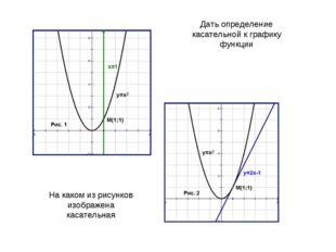 Дать определение касательной к графику функции На каком из рисунков изображен
