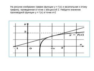 На рисунке изображен график функции y = f (x) и касательная к этому графику,