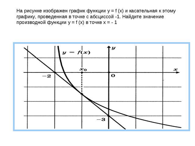 На рисунке изображен график функции y = f (x) и касательная к этому графику,...
