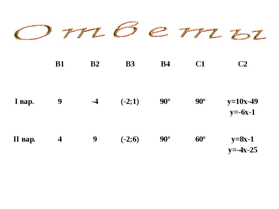 В1В2В3В4С1С2 I вар.9-4(-2;1)90º90º у=10х-49 у=-6х-1 II вар.49(...