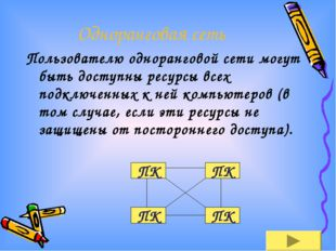 Одноранговая сеть Пользователю одноранговой сети могут быть доступны ресурсы