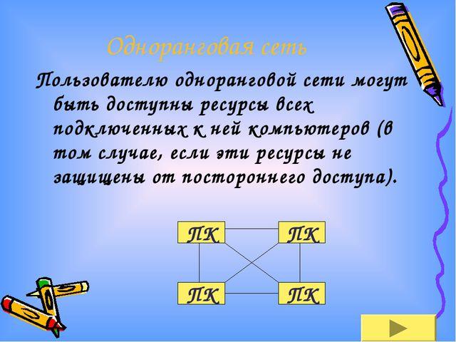 Одноранговая сеть Пользователю одноранговой сети могут быть доступны ресурсы...
