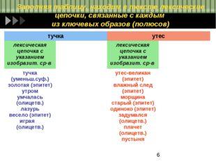 Заполняя таблицу, находим в тексте лексические цепочки, связанные с каждым из