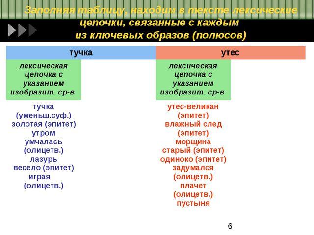 Заполняя таблицу, находим в тексте лексические цепочки, связанные с каждым из...