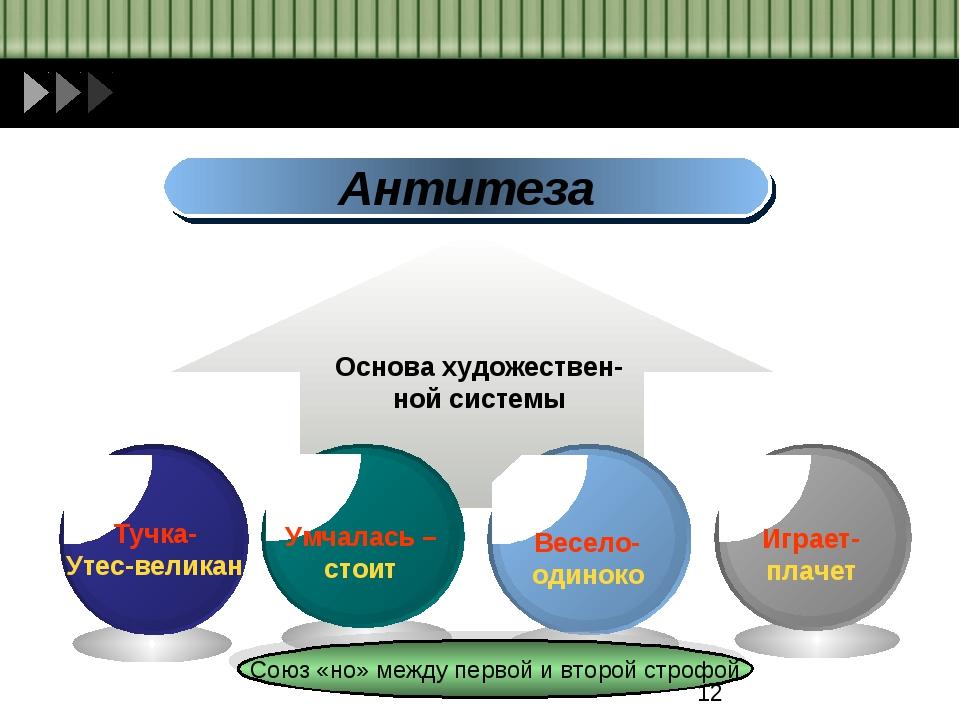 Антитеза Основа художествен- ной системы Тучка- Утес-великан Союз «но» между...