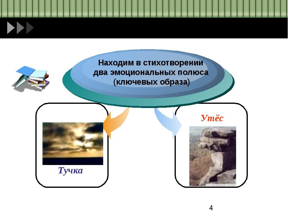 Находим в стихотворении два эмоциональных полюса (ключевых образа) Тучка Утёс
