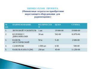 БИЗНЕС-ПЛАН ПРОЕКТА (Финансовые затраты на приобретение недостающего оборудов