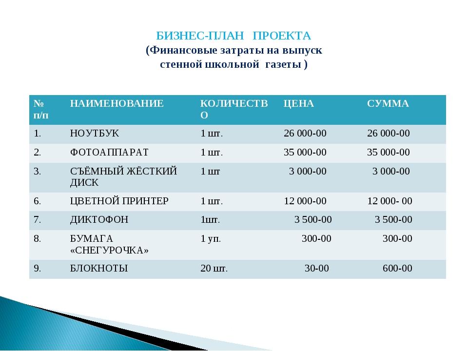 БИЗНЕС-ПЛАН ПРОЕКТА (Финансовые затраты на выпуск стенной школьной газеты )...