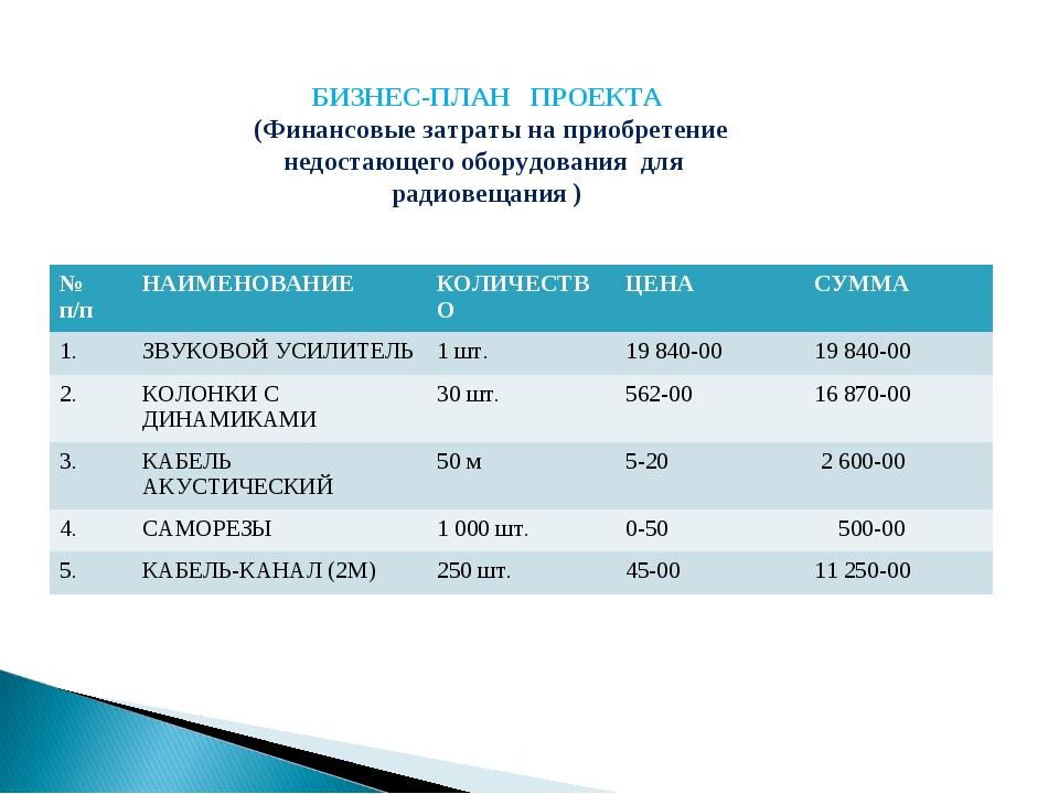 БИЗНЕС-ПЛАН ПРОЕКТА (Финансовые затраты на приобретение недостающего оборудов...