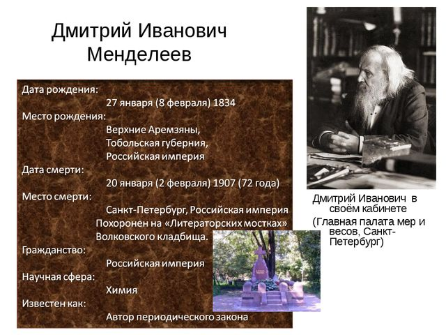 Дмитрий Иванович Менделеев Дмитрий Иванович в своём кабинете (Главная палата...