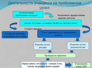 Деятельность учащихся на проблемном уроке Анализ ситуации, осознание проблемы