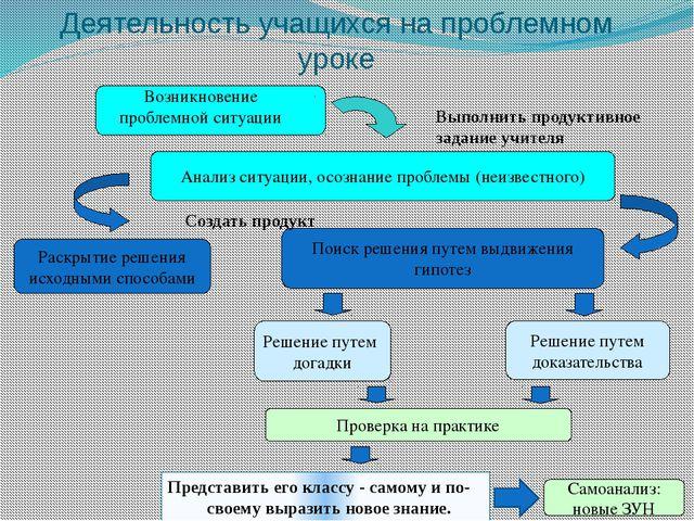 Деятельность учащихся на проблемном уроке Анализ ситуации, осознание проблемы...