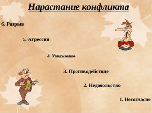 6. Разрыв 5. Агрессия 4. Унижение 3. Противодействие 2. Недовольство 1. Несог