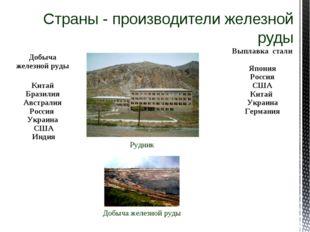 Страны - производители железной руды Рудник Добыча железной руды Выплавка ста