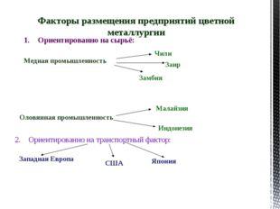 Факторы размещения предприятий цветной металлургии Ориентированно на сырьё: 2