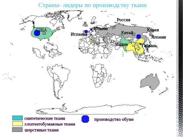 Страны- лидеры по производству ткани
