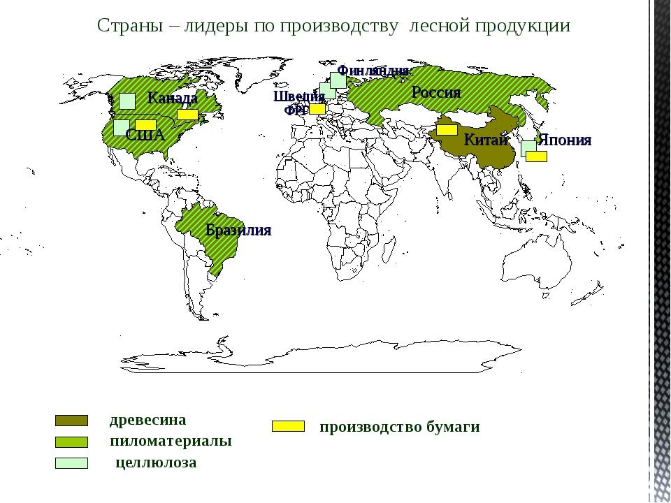 Мировой рынок калийных удобрений