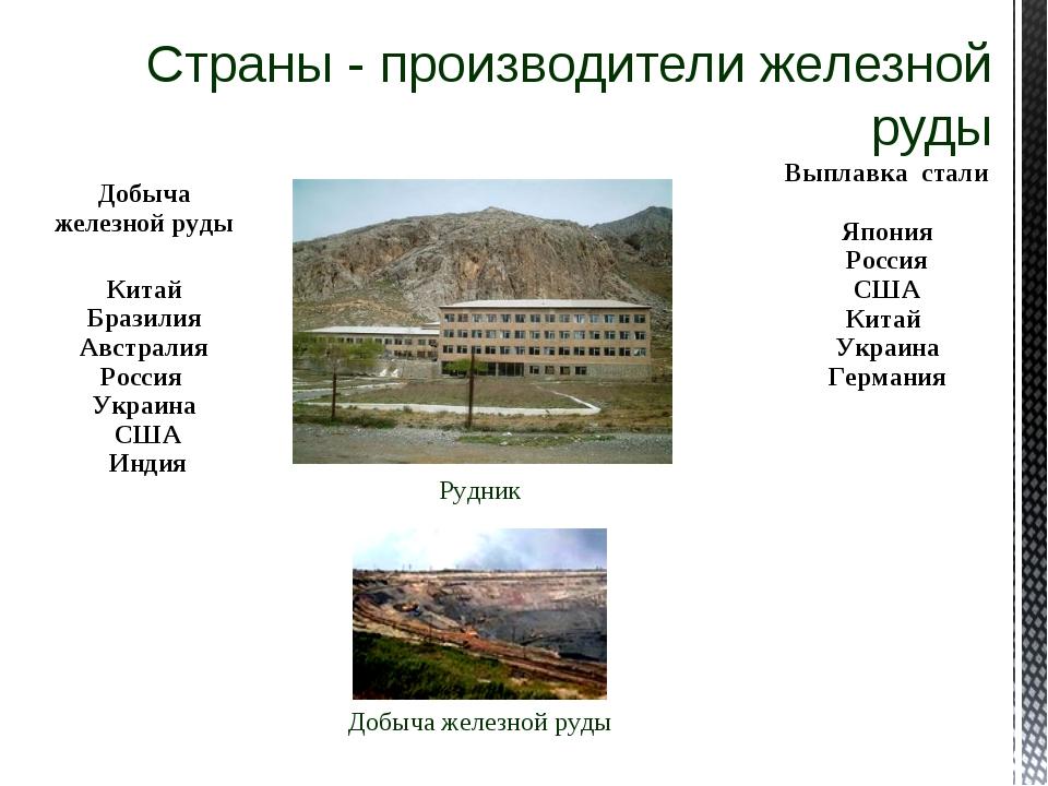 Страны - производители железной руды Рудник Добыча железной руды Выплавка ста...
