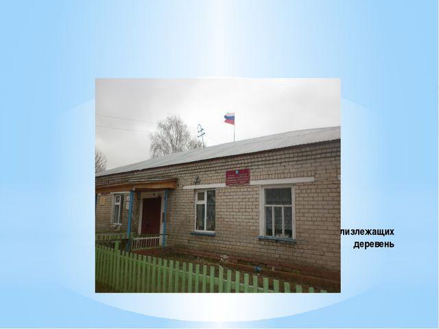 В этом здании можно узнать о жителях села и близлежащих деревень