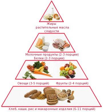 http://murman-school33.ucoz.ru/pamyatki/image/piramida.jpg
