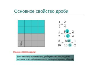 Основное свойство дроби Если числитель и знаменатель дроби умножить или разде