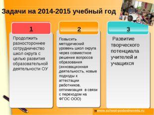 Задачи на 2014-2015 учебный год 1 Продолжить разностороннее сотрудничество шк