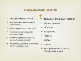 Классификация текстов Типы сплошных текстов: описание (художественные и техни