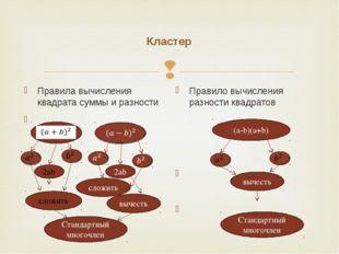 Кластер Правила вычисления квадрата суммы и разности Правило вычисления разно