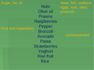 Sugar, fat, oil Meat, fish, seafood, eggs, nuts, dairy products Fruit and veg