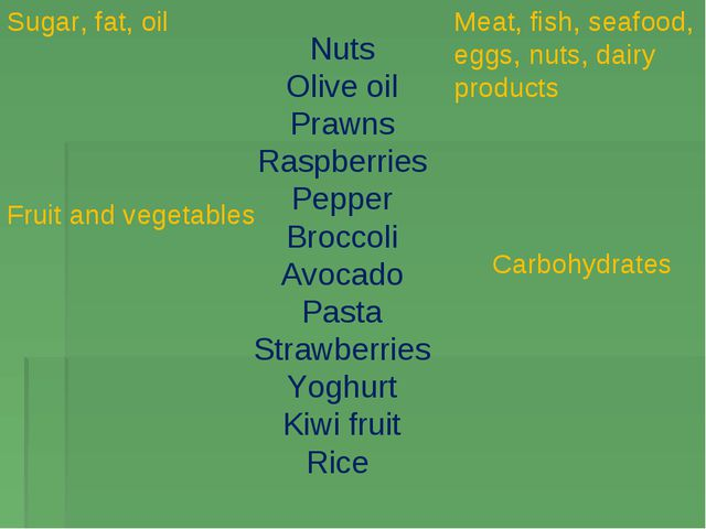 Sugar, fat, oil Meat, fish, seafood, eggs, nuts, dairy products Fruit and veg...
