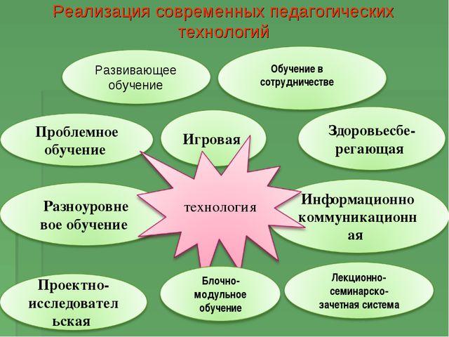 Реализация современных педагогических технологий Обучение в сотрудничестве