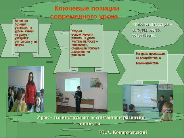 Ключевые позиции современного урока Активная позиция учащихся на уроке. Учен...