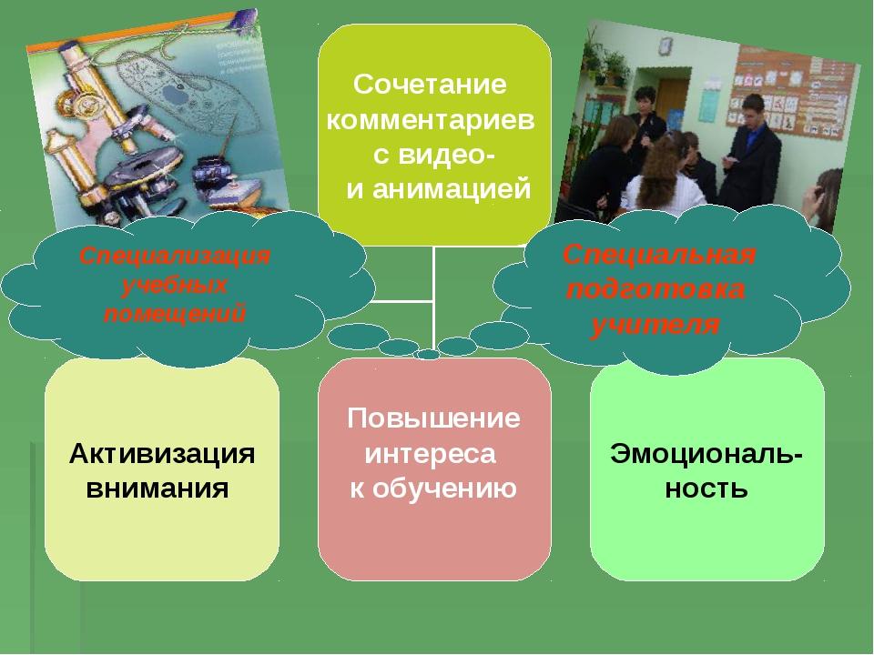 Специализация учебных помещений Специальная подготовка учителя