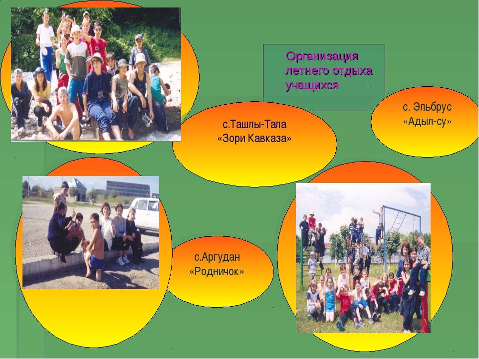 Организация летнего отдыха учащихся с.Аргудан «Родничок» с.Ташлы-Тала «Зори...