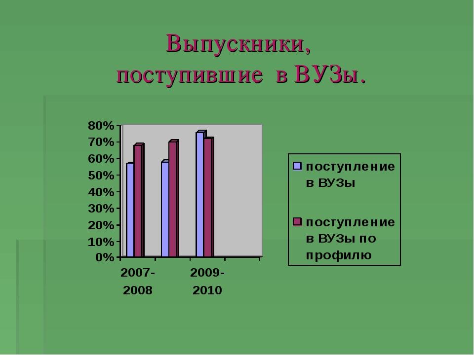 Выпускники, поступившие в ВУЗы.
