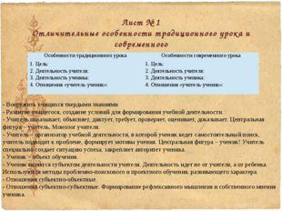 Лист № 1 Отличительные особенности традиционного урока и современного - Воору