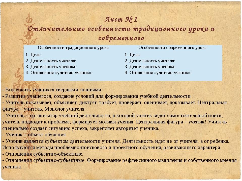 Лист № 1 Отличительные особенности традиционного урока и современного - Воору...