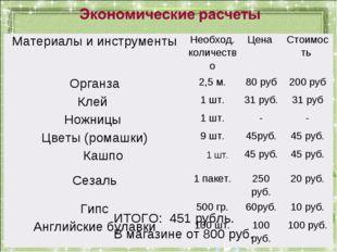 ИТОГО: 451 рубль. В магазине от 800 руб. Материалы и инструментыНеобход. кол