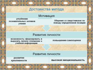 Достоинства метода