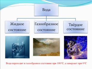Вода переходит в газообразное состояние при 100°С, а замерзает при 0°С