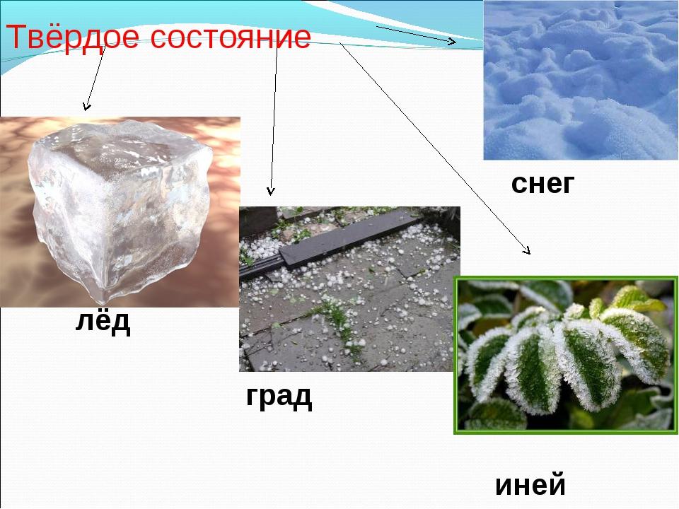 лёд Твёрдое состояние снег град иней