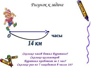 Рисунок к задаче Сколько часов бежал Буратино? Сколько километров Буратино пр
