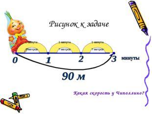 Рисунок к задаче 1 минута ? метров 1 минута ? метров Какая скорость у Чиполли