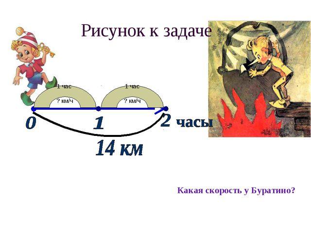 Рисунок к задаче 1 час ? км/ч 1 час ? км/ч Какая скорость у Буратино?
