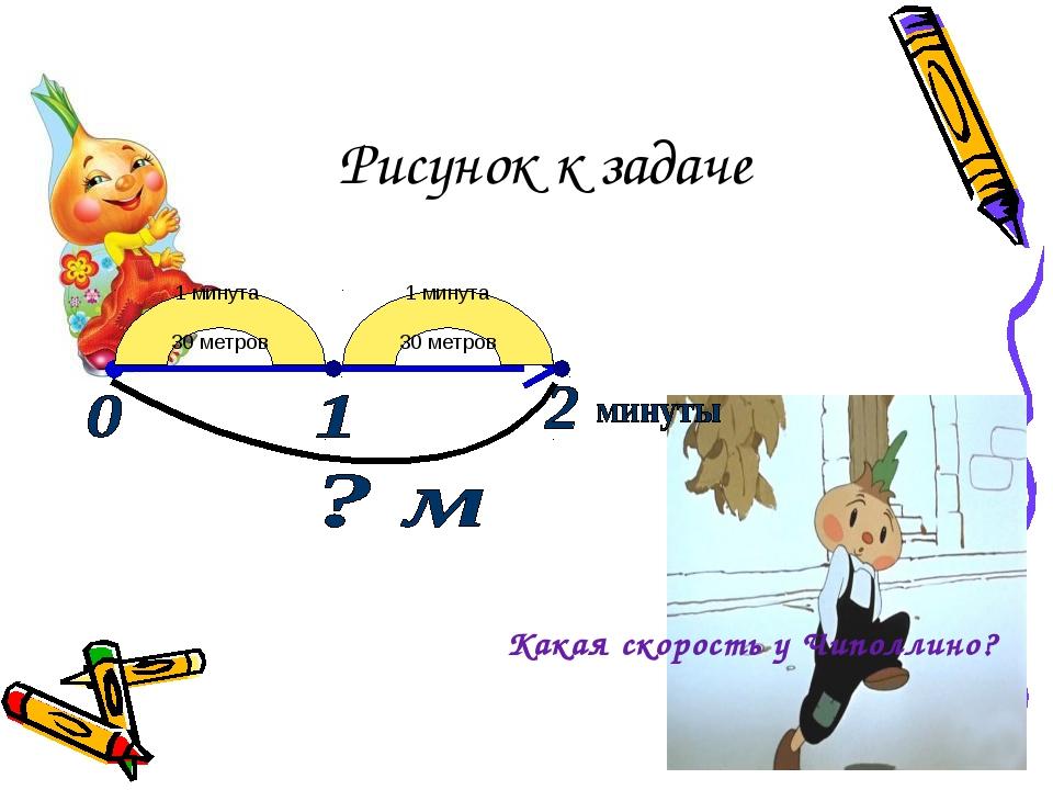 Рисунок к задаче 1 минута 30 метров 1 минута 30 метров Какая скорость у Чипол...