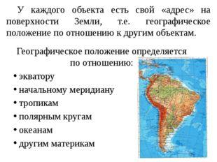 У каждого объекта есть свой «адрес» на поверхности Земли, т.е. географическо